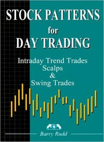 Stock Patterns for Day Trading (www.fttuts.com)