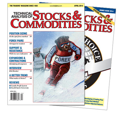 Trader's Magazine – Technical Analysis of Stocks & Commodities 2010-2016