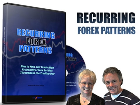 recurring-forex-patterns.jpg