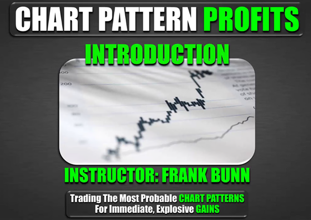 chart patterns profit
