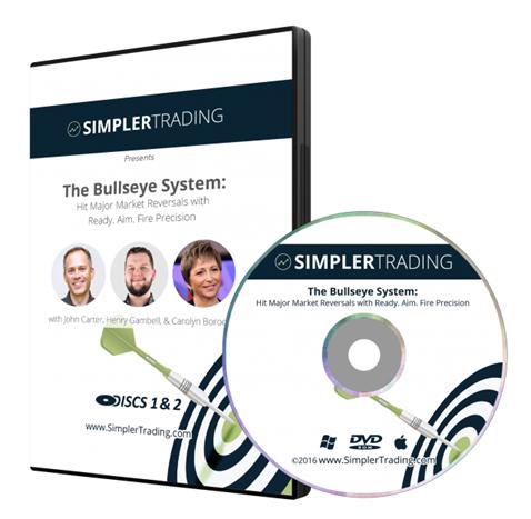 bullseye-system.png