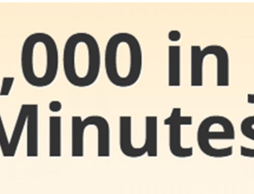 TradeSmart University – 20k In 20 Minutes