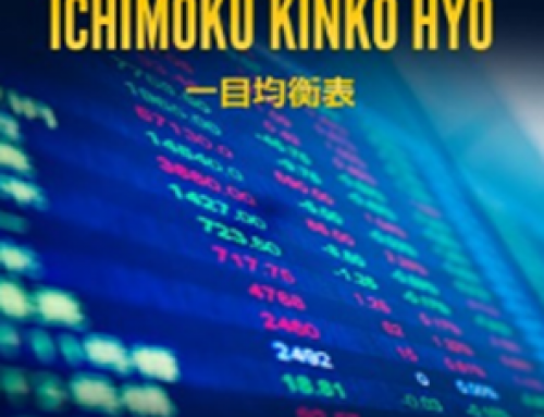 AlphaSharks – Six Setups Using Ichimoku Kinko Hyo