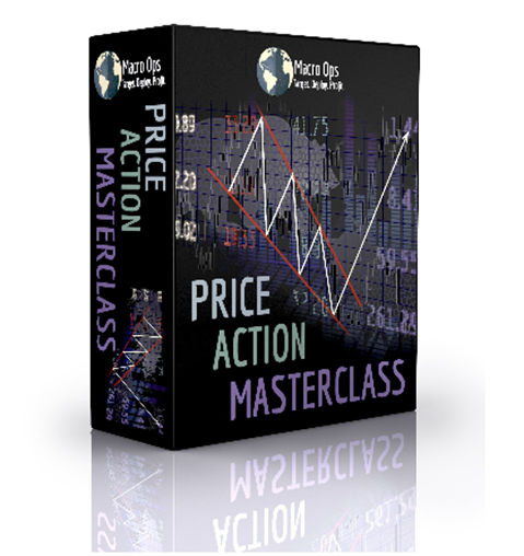 Macro Ops - Price Action Masterclass