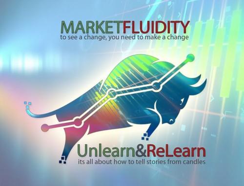 Market Fluidity