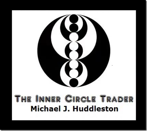 The Inner Cicle Trader - ICT Methods