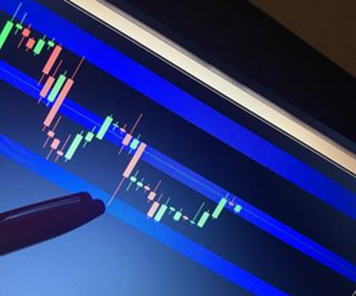Relentless Trading Course Advanced